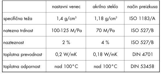 akr-tabela1-v39s.jpg