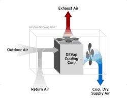 klimatizacija1-vj8l.jpg
