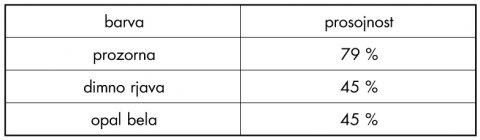prz001xx_tabela-zk5j.jpg